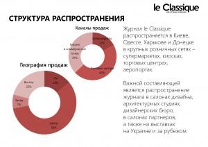 MediaKit2014ru9